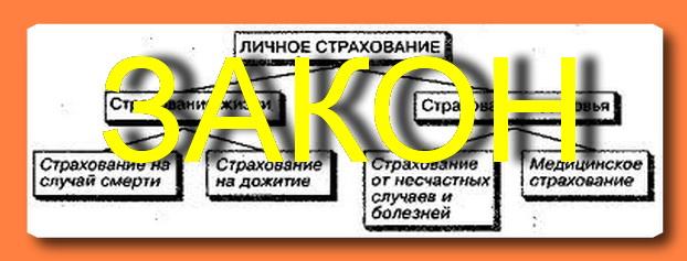 Закон о страховании в Украине